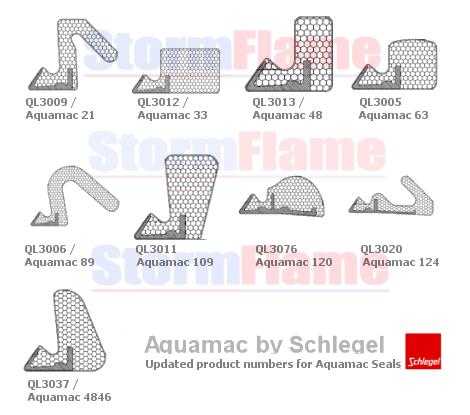 Schlegel Aquamac AQ and QL product code conversions.
